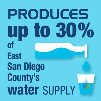 Produces up to 30 percent of East San Diego Countys water supply